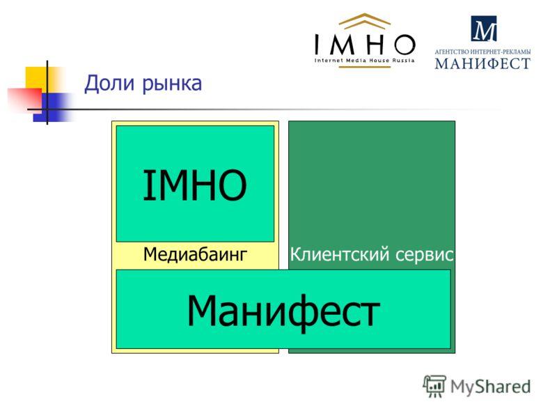 Кто присутствует на рынке? Клиентские Интернет-рекламные агентства Медиабаинговое агентство IMHO Russia Традиционные рекламные агентства Web-студии Рекламные отделы web-издателей Технологические компании