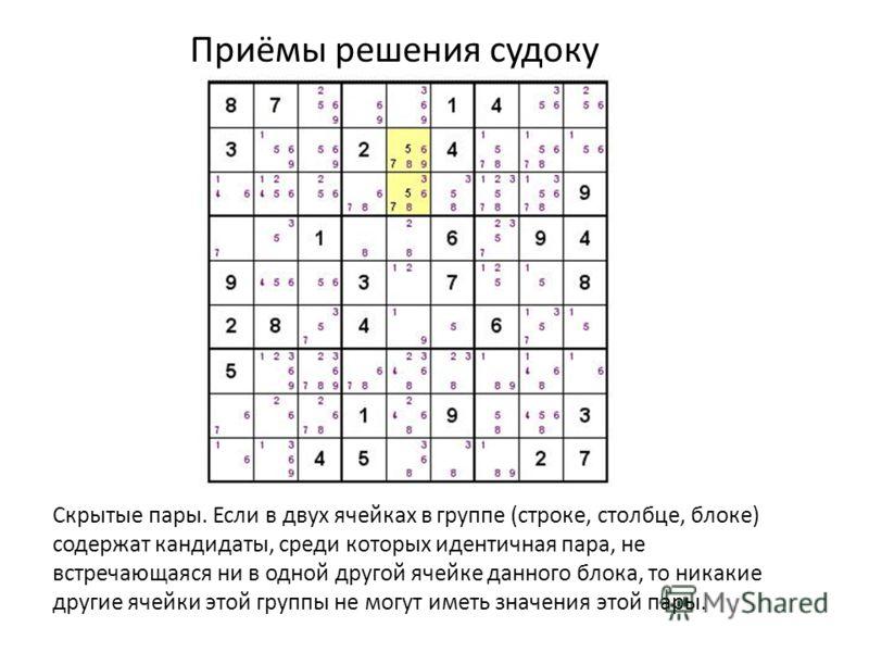Приёмы решения судоку Скрытые пары. Если в двух ячейках в группе (строке, столбце, блоке) содержат кандидаты, среди которых идентичная пара, не встречающаяся ни в одной другой ячейке данного блока, то никакие другие ячейки этой группы не могут иметь
