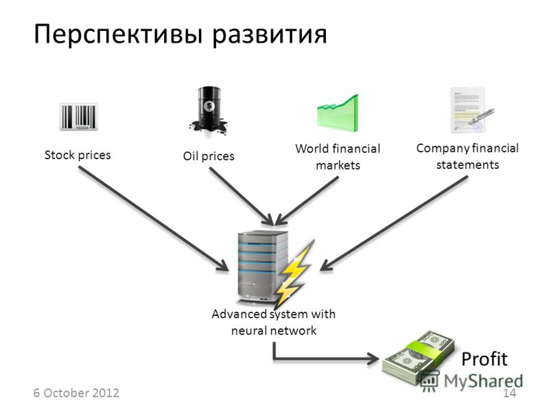 Перспективы развития 14 August 201214 Stock prices Oil prices World financial markets Company financial statements Advanced system with neural network Profit