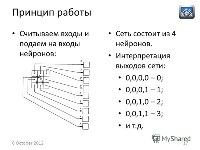 Принцип работы Считываем входы и подаем на входы нейронов: 14 August 201217 Сеть состоит из 4 нейронов. Интерпретация выходов сети: 0,0,0,0 – 0; 0,0,0,1 – 1; 0,0,1,0 – 2; 0,0,1,1 – 3; и т.д.