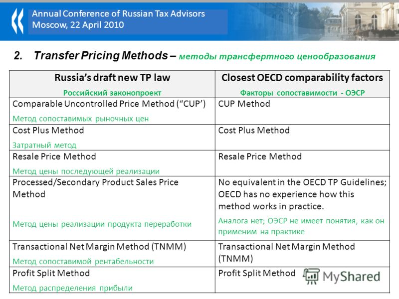 Annual Conference of Russian Tax Advisors Moscow, 22 April 2010 2.Transfer Pricing Methods – методы трансфертного ценообразования Russias draft new TP law Российский законопроект Closest OECD comparability factors Факторы сопоставимости - ОЭСР Compar