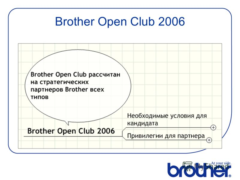 Brother Open Club 2006