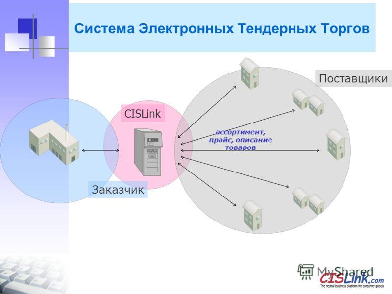 CISLink Поставщики Заказчик ассортимент, прайс, описание товаров Система Электронных Тендерных Торгов