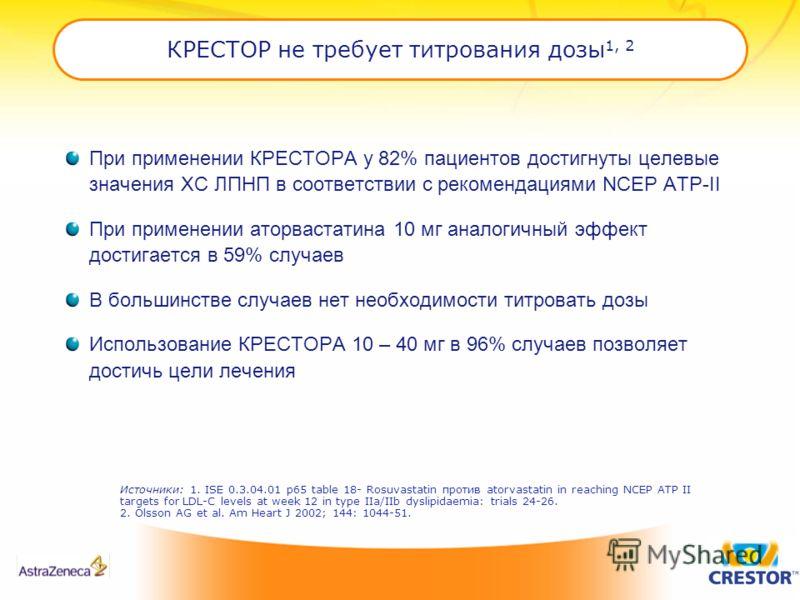 КРЕСТОР не требует титрования дозы 1, 2 При применении КРЕСТОРА у 82% пациентов достигнуты целевые значения ХС ЛПНП в соответствии с рекомендациями NCEP ATP-II При применении аторвастатина 10 мг аналогичный эффект достигается в 59% случаев В большинс