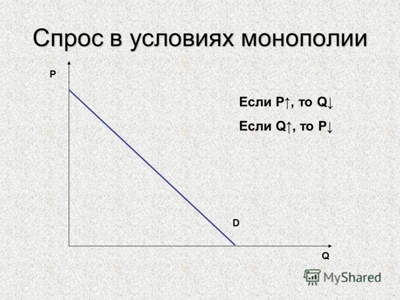 Спрос в условиях монополии P Q D Если P, то Q Если Q, то P