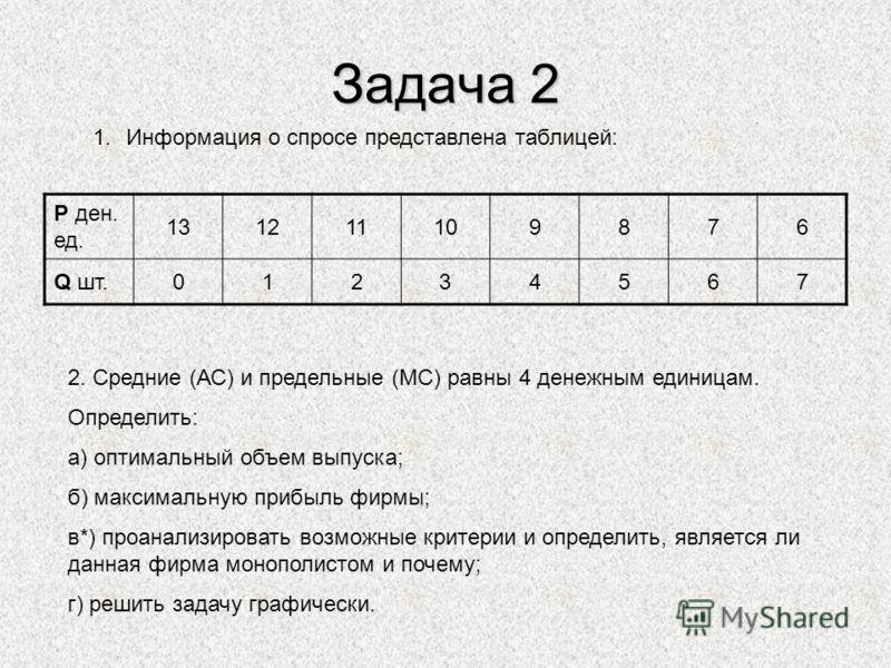 Задача 2 1.Информация о спросе представлена таблицей: P ден. ед. 131211109876 Q шт.01234567 2. Средние (АС) и предельные (МС) равны 4 денежным единицам. Определить: а) оптимальный объем выпуска; б) максимальную прибыль фирмы; в*) проанализировать воз