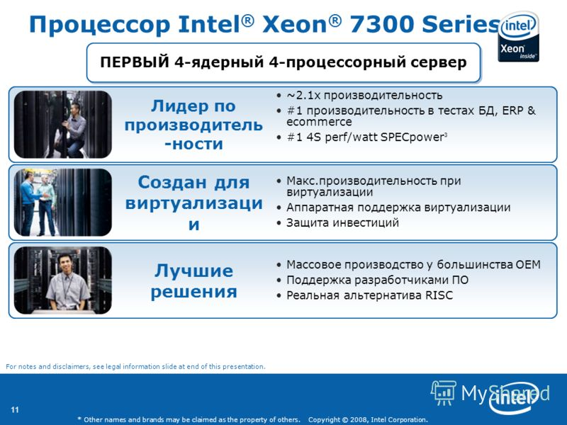 11 * Other names and brands may be claimed as the property of others. Copyright © 2008, Intel Corporation. Процессор Intel ® Xeon ® 7300 Series ПЕРВЫЙ 4-ядерный 4-процессорный сервер Лидер по производитель -ности Создан для виртуализаци и Лучшие реше