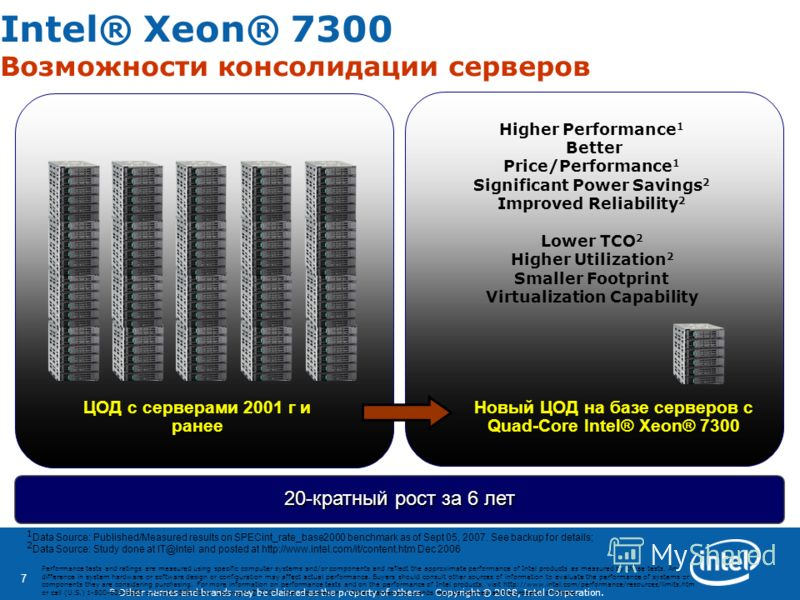 7 * Other names and brands may be claimed as the property of others. Copyright © 2008, Intel Corporation. Intel® Xeon® 7300 Возможности консолидации серверов ЦОД с серверами 2001 г и ранее Новый ЦОД на базе серверов с Quad-Core Intel® Xeon® 7300 1 Da
