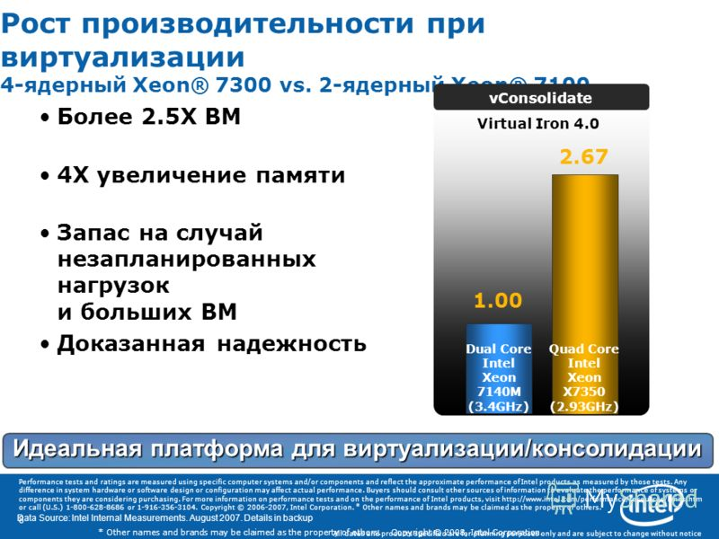 8 * Other names and brands may be claimed as the property of others. Copyright © 2008, Intel Corporation. Рост производительности при виртуализации 4-ядерный Xeon® 7300 vs. 2-ядерный Xeon® 7100 Data Source: Intel Internal Measurements. August 2007. D