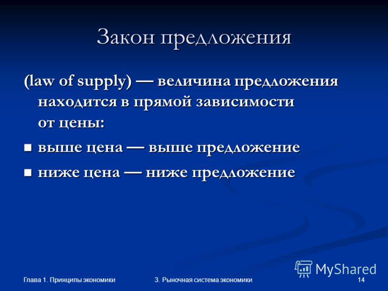 Глава 1. Принципы экономики 133. Рыночная система экономики Предложение: изменение цены P Q A C S