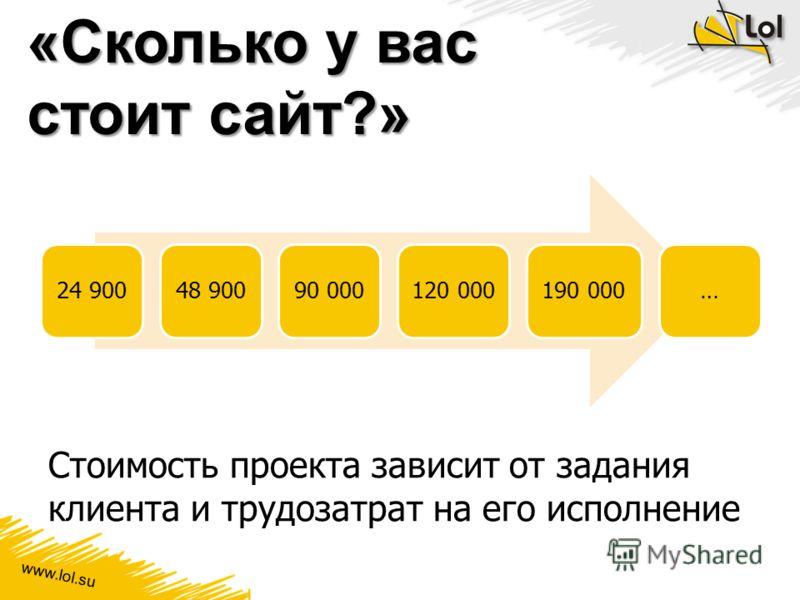 www.lol.su «Сколько у вас стоит сайт?» 24 90048 90090 000120 000190 000… Стоимость проекта зависит от задания клиента и трудозатрат на его исполнение