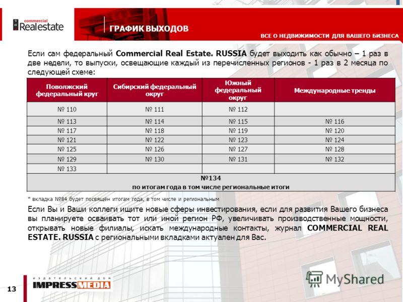 13 ВСЕ О НЕДВИЖИМОСТИ ДЛЯ ВАШЕГО БИЗНЕСА ГРАФИК ВЫХОДОВ Если сам федеральный Commercial Real Estate. RUSSIA будет выходить как обычно – 1 раз в две недели, то выпуски, освещающие каждый из перечисленных регионов - 1 раз в 2 месяца по следующей схеме: