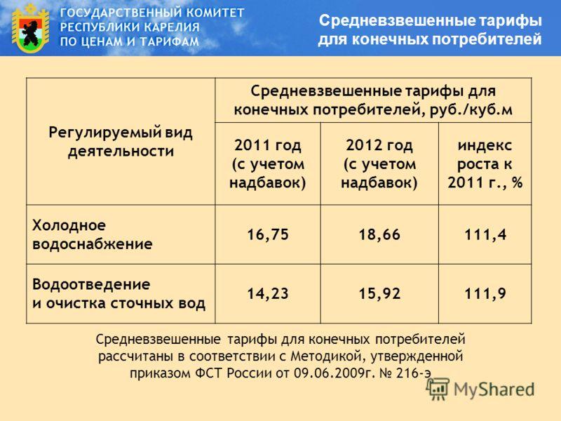 Средневзвешенные тарифы для конечных потребителей Регулируемый вид деятельности Средневзвешенные тарифы для конечных потребителей, руб./куб.м 2011 год (с учетом надбавок) 2012 год (с учетом надбавок) индекс роста к 2011 г., % Холодное водоснабжение 1