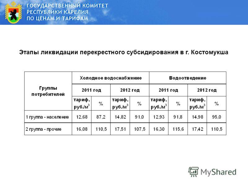 Этапы ликвидации перекрестного субсидирования в г. Костомукша
