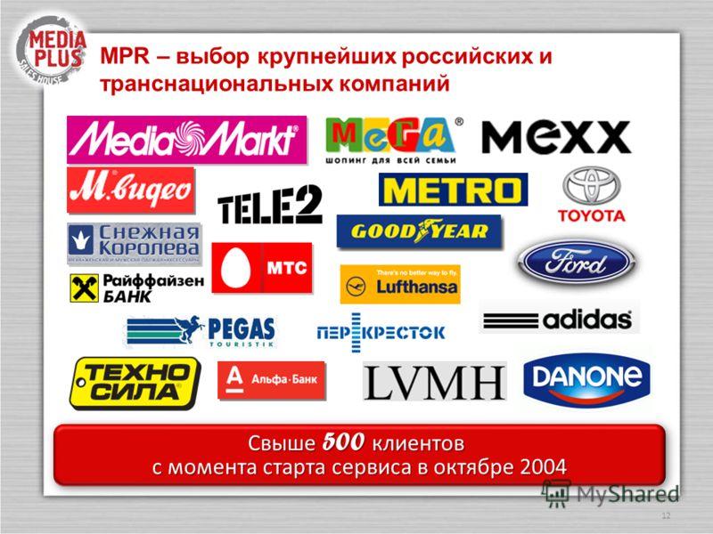 MPR – выбор крупнейших российских и транснациональных компаний Свыше 500 клиентов с момента старта сервиса в октябре 2004 Свыше 500 клиентов с момента старта сервиса в октябре 2004 12