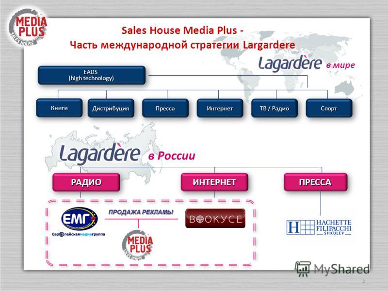Sales House Media Plus - Часть международной стратегии Largardere EADS (high technology) EADS в мире РАДИОРАДИОПРЕССАПРЕССА КнигиКниги ДистрибуцияДистрибуцияПрессаПресса ТВ / Радио СпортСпортИнтернетИнтернет в России ИНТЕРНЕТИНТЕРНЕТ ПРОДАЖА РЕКЛАМЫ