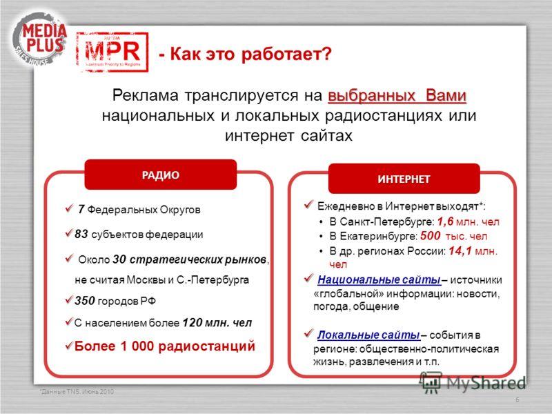 - Как это работает? 6 выбранных Вами Реклама транслируется на выбранных Вами национальных и локальных радиостанциях или интернет сайтах РАДИО 7 Федеральных Округов 83 субъектов федерации Около 30 стратегических рынков, не считая Москвы и С.-Петербург