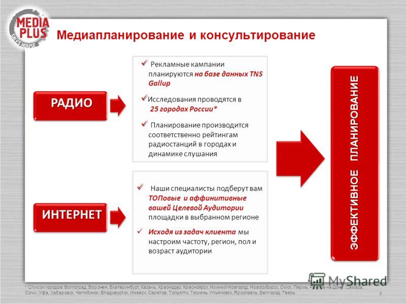 Медиапланирование и консультирование 8 РАДИО РАДИО Рекламные кампании планируются на базе данных TNS Gallup Исследования проводятся в 25 городах России* Планирование производится соответственно рейтингам радиостанций в городах и динамике слушания ИНТ