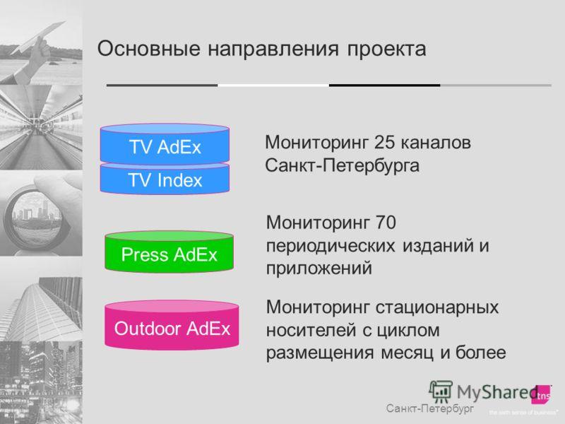 Основные направления проекта Санкт-Петербург TV Index TV AdEx Мониторинг 25 каналов Санкт-Петербурга Press AdEx Мониторинг 70 периодических изданий и приложений Outdoor AdEx Мониторинг стационарных носителей с циклом размещения месяц и более