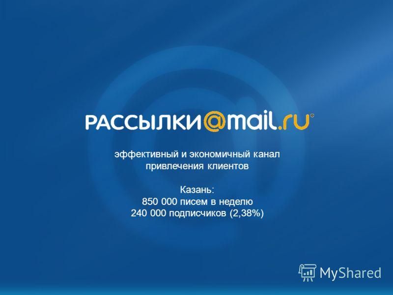 эффективный и экономичный канал привлечения клиентов Казань: 850 000 писем в неделю 240 000 подписчиков (2,38%)