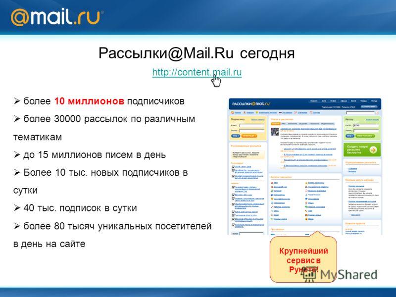 более 10 миллионов подписчиков более 30000 рассылок по различным тематикам до 15 миллионов писем в день Более 10 тыс. новых подписчиков в сутки 40 тыс. подписок в сутки более 80 тысяч уникальных посетителей в день на сайте Рассылки@Mail.Ru сегодня Кр