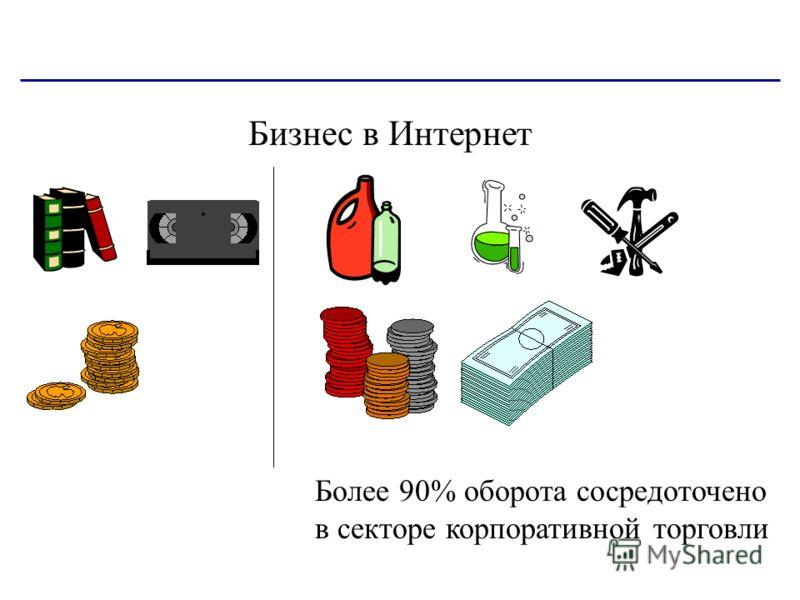 Бизнес в Интернет Более 90% оборота сосредоточено в секторе корпоративной торговли