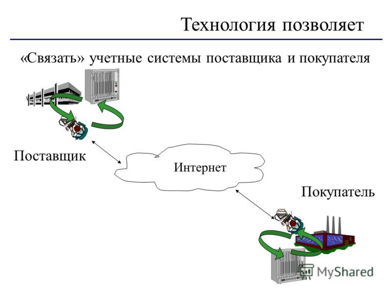 «Связать» учетные системы поставщика и покупателя Технология позволяет Поставщик Покупатель Интернет