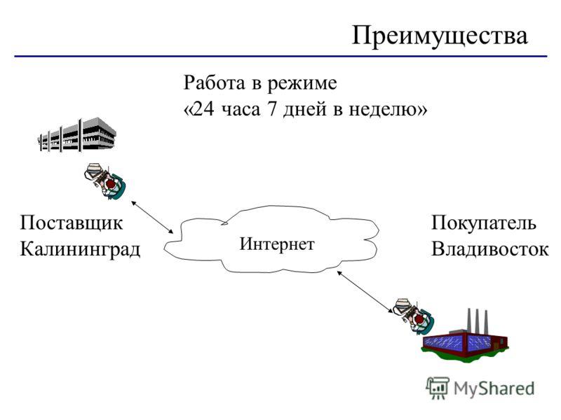 Работа в режиме «24 часа 7 дней в неделю» Преимущества Поставщик Калининград Покупатель Владивосток Интернет
