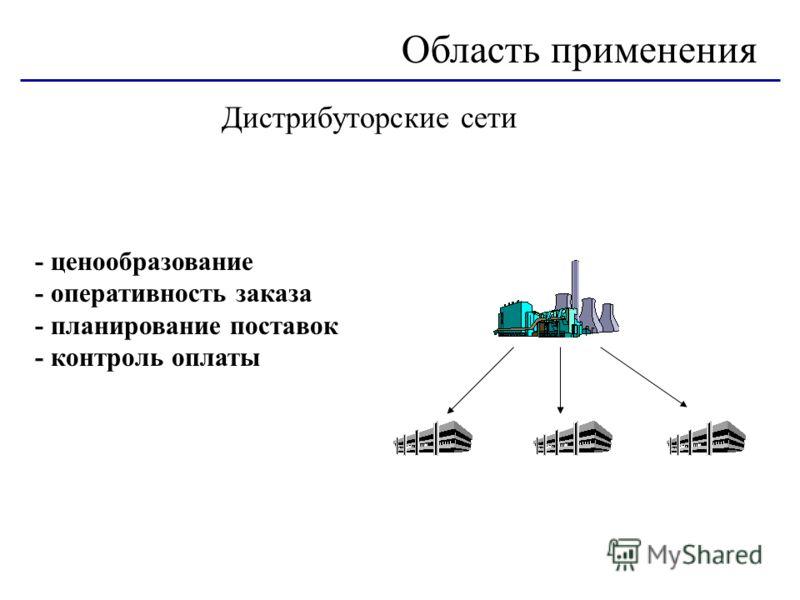 Дистрибуторские сети Область применения - ценообразование - оперативность заказа - планирование поставок - контроль оплаты