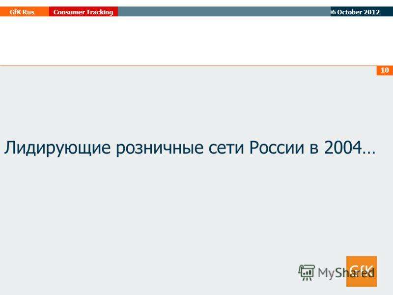 07 August 2012 GfK RusConsumer Tracking 10 Лидирующие розничные сети России в 2004…