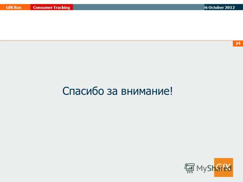 07 August 2012 GfK RusConsumer Tracking 24 Спасибо за внимание!