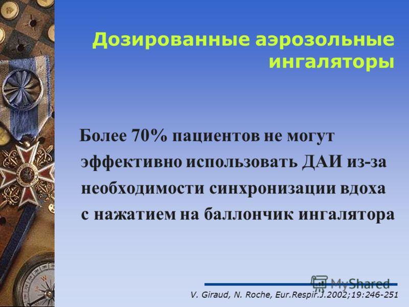 Дозированные аэрозольные ингаляторы Более 70% пациентов не могут эффективно использовать ДАИ из-за необходимости синхронизации вдоха с нажатием на баллончик ингалятора V. Giraud, N. Roche, Eur.Respir.J.2002;19:246-251