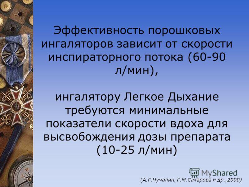 Эффективность порошковых ингаляторов зависит от скорости инспираторного потока (60-90 л/мин), ингалятору Легкое Дыхание требуются минимальные показатели скорости вдоха для высвобождения дозы препарата (10-25 л/мин) (А.Г.Чучалин, Г.М.Сахарова и др.,20