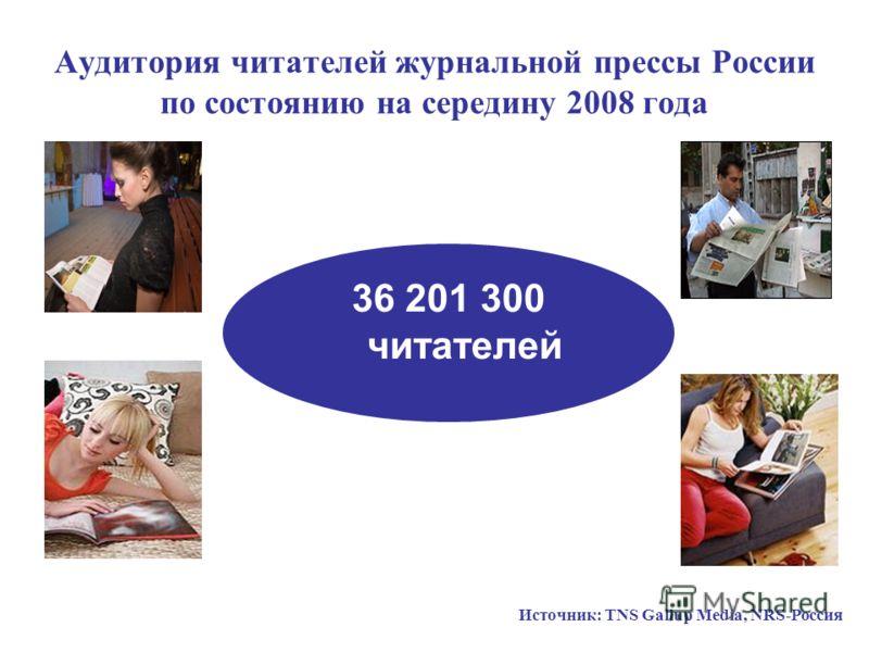 Аудитория читателей журнальной прессы России по состоянию на середину 2008 года 36 201 300 читателей Источник: TNS Gallup Media, NRS-Россия