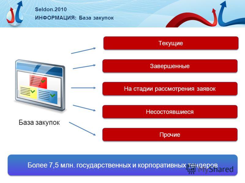 http://images.myshared.ru/82179/slide_7.jpg