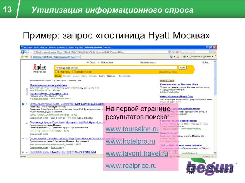 13 Утилизация информационного спроса Пример: запрос «гостиница Hyatt Москва» На первой странице результатов поиска: www.toursalon.ru www.hotelpro.ru www.favorit-travel.ru www.realprice.ru