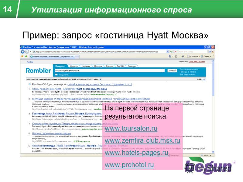 14 Утилизация информационного спроса Пример: запрос «гостиница Hyatt Москва» На первой странице результатов поиска: www.toursalon.ru www.zemfira-club.msk.ru www.hotels-pages.ru www.prohotel.ru