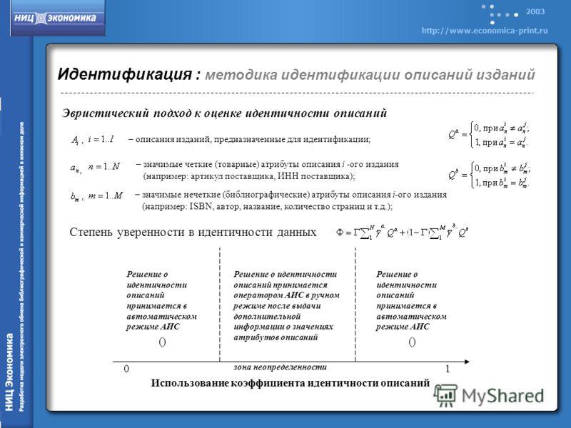 2003 http://www.economica-print.ru Идентификация : методика идентификации описаний изданий Использование коэффициента идентичности описаний 01 Решение о идентичности описаний принимается в автоматическом режиме АИС () Решение о идентичности описаний