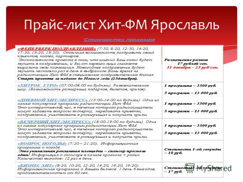 Прайс-лист Хит-ФМ Ярославль