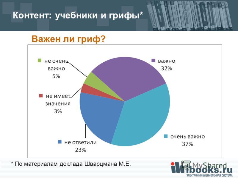 Контент: учебники и грифы* Важен ли гриф? * По материалам доклада Шварцмана М.Е.