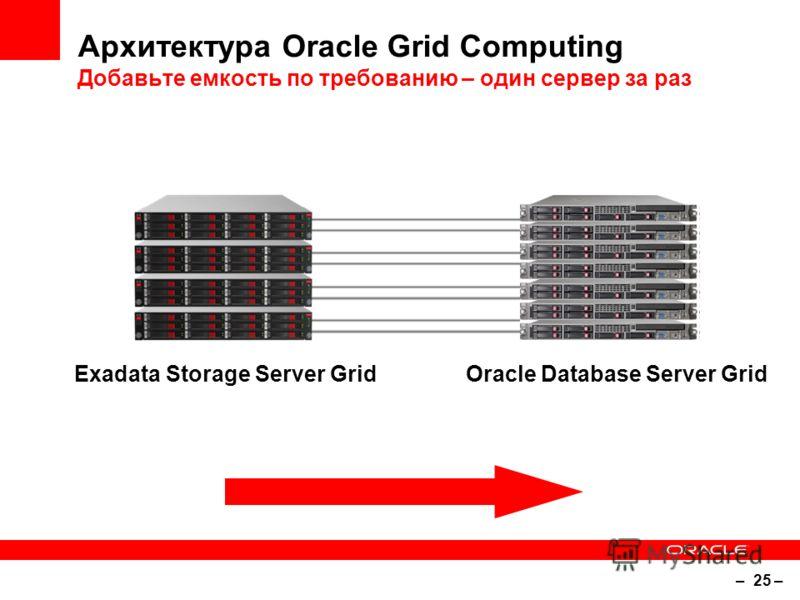– 25 – Архитектура Oracle Grid Computing Добавьте емкость по требованию – один сервер за раз Oracle Database Server Grid Exadata Storage Server Grid