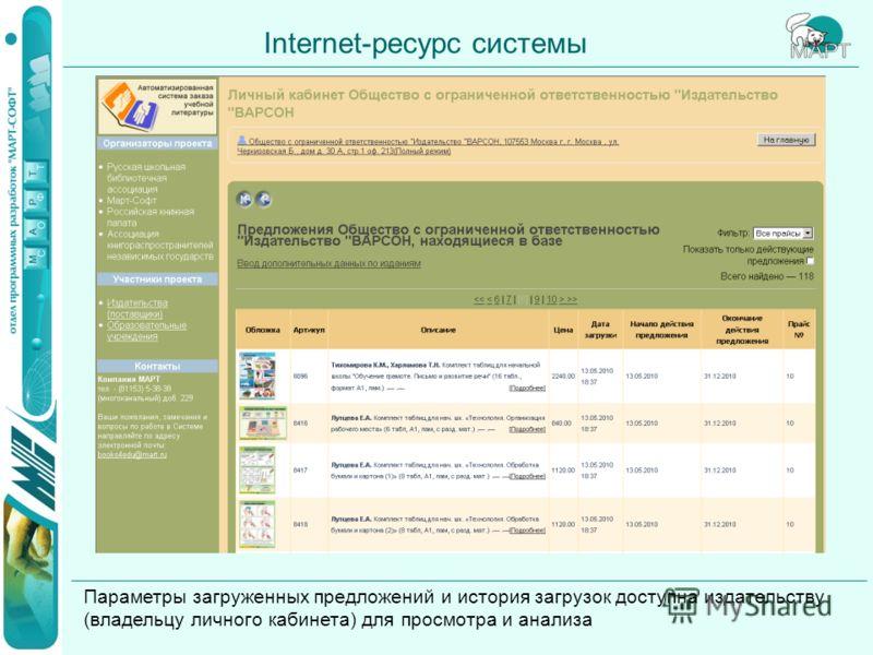 Internet-ресурс системы Параметры загруженных предложений и история загрузок доступна издательству (владельцу личного кабинета) для просмотра и анализа