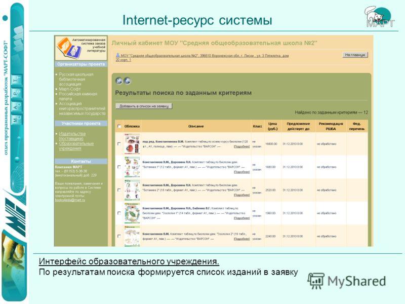 Internet-ресурс системы Интерфейс образовательного учреждения. По результатам поиска формируется список изданий в заявку