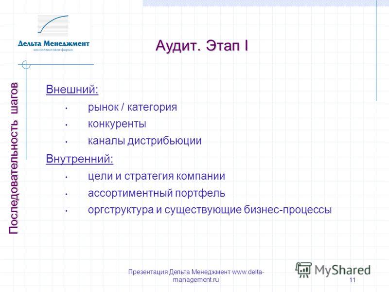 Презентация Дельта Менеджмент www.delta- management.ru 11 Аудит. Этап I Внешний: рынок / категория конкуренты каналы дистрибьюции Внутренний: цели и стратегия компании ассортиментный портфель оргструктура и существующие бизнес-процессы Последовательн