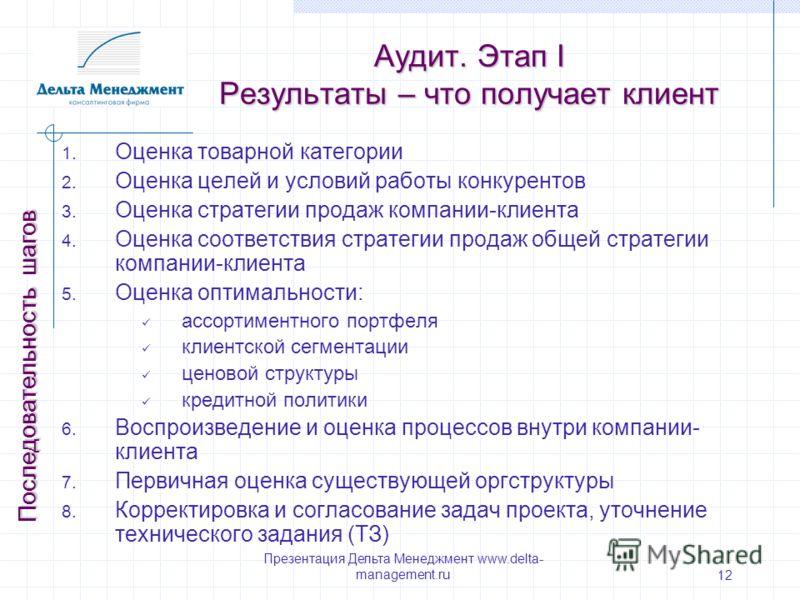 Презентация Дельта Менеджмент www.delta- management.ru 12 Аудит. Этап I Результаты – что получает клиент 1. Оценка товарной категории 2. Оценка целей и условий работы конкурентов 3. Оценка стратегии продаж компании-клиента 4. Оценка соответствия стра