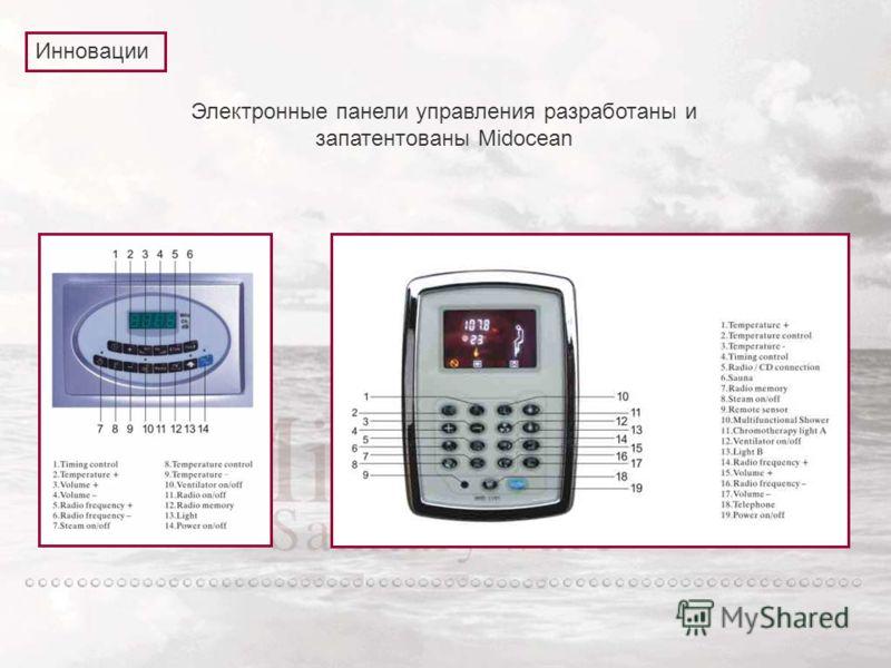 Инновации Электронные панели управления разработаны и запатентованы Midocean
