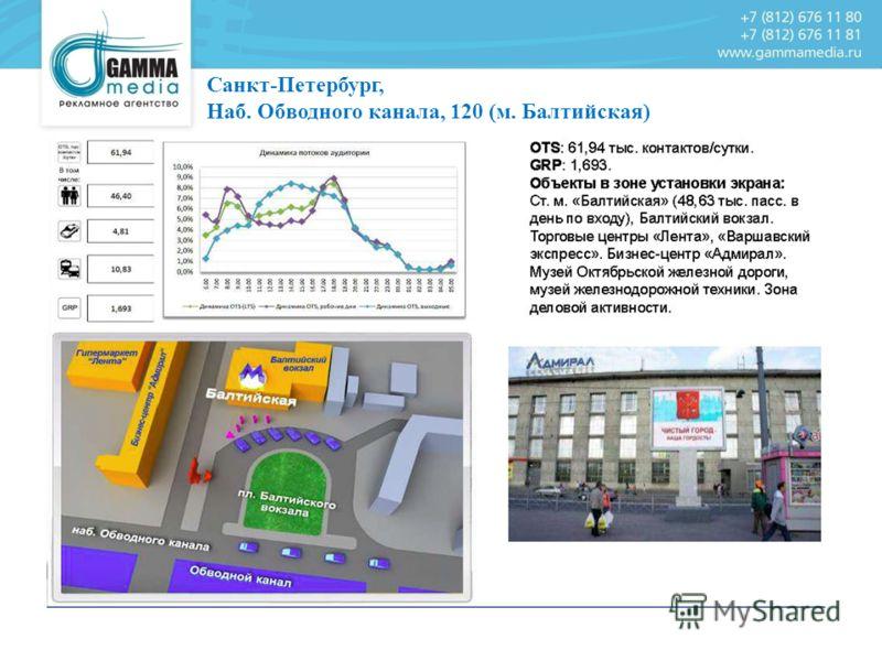 Санкт-Петербург, Наб. Обводного канала, 120 (м. Балтийская)