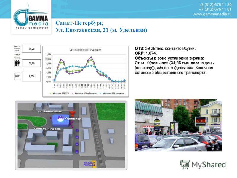 Санкт-Петербург, Ул. Енотаевская, 21 (м. Удельная)