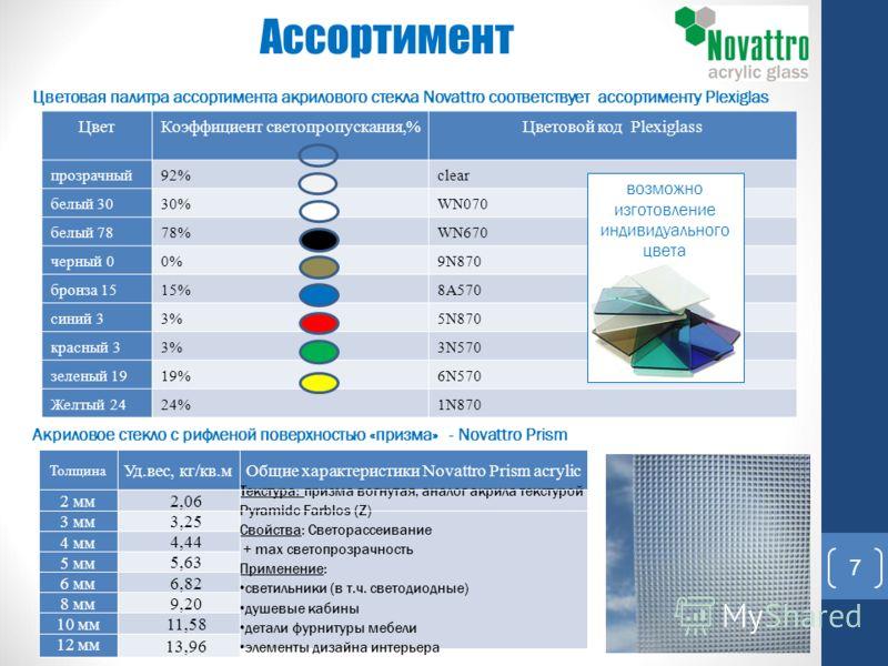 ЦветКоэффициент светопропускания,%Цветовой код Plexiglass прозрачный 92%clear белый 30 30%WN070 белый 78 78%WN670 черный 0 0%9N870 бронза 15 15%8А570 синий 3 3%5N870 красный 3 3%3N570 зеленый 19 19%6N570 Желтый 24 24%1N870 Ассортимент Цветовая палитр