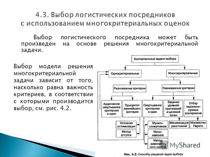 Выбор логистического посредника может быть произведен на основе решения многокритериальной задачи. Выбор модели решения многокритериальной задачи зависит от того, насколько равна важность критериев, в соответствии с которыми производится выбор, см. р